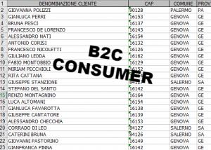 Lista B2C